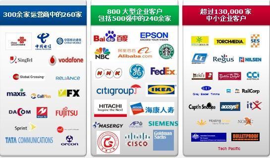 太平洋电信典型客户